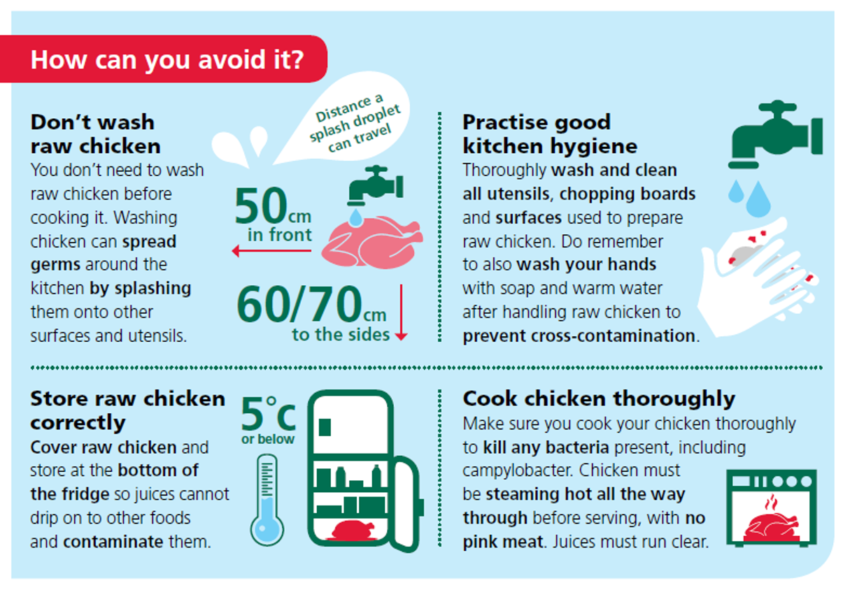 best practices to avoid campylobacter, food safety, FSA, kitchen hygiene