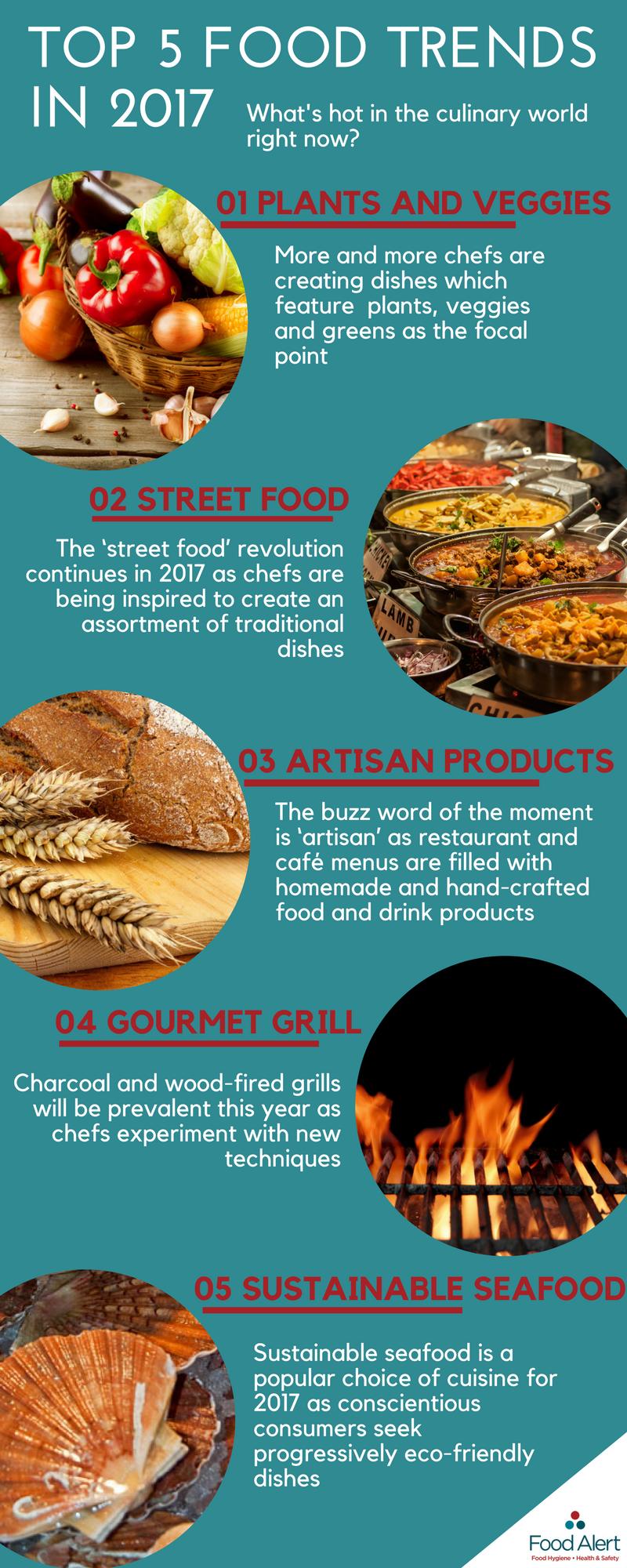 top 5 food trends 2017